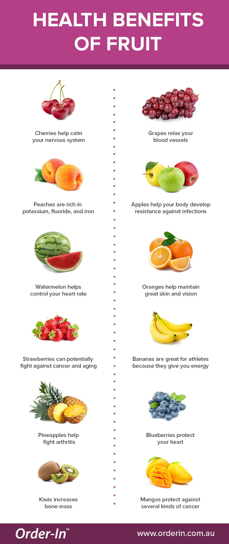 fresh office fruit benefits