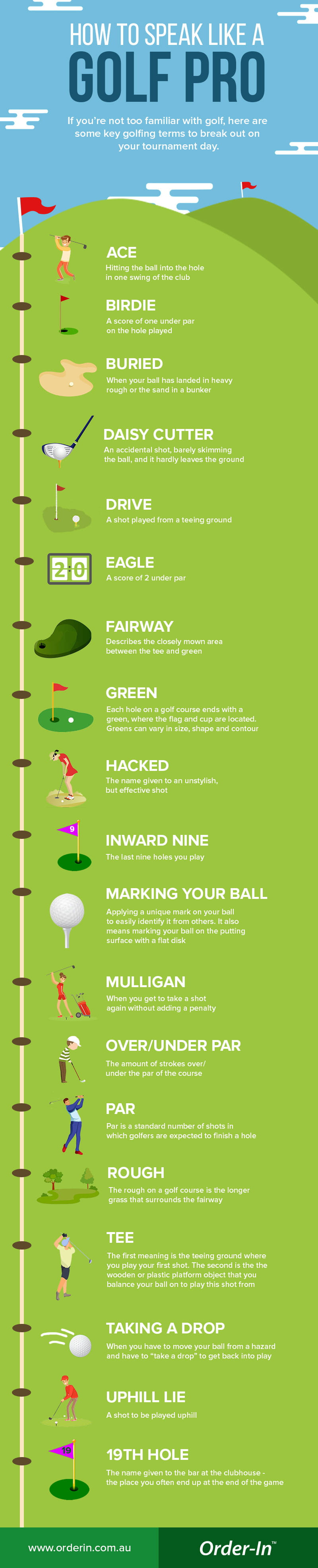 common golf terms infographic