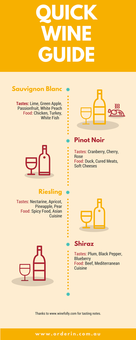 quick wine guide - food and wine matching