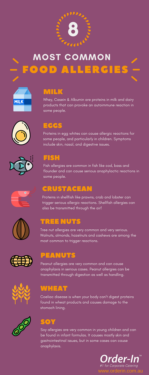 8 most common food allergies infographic