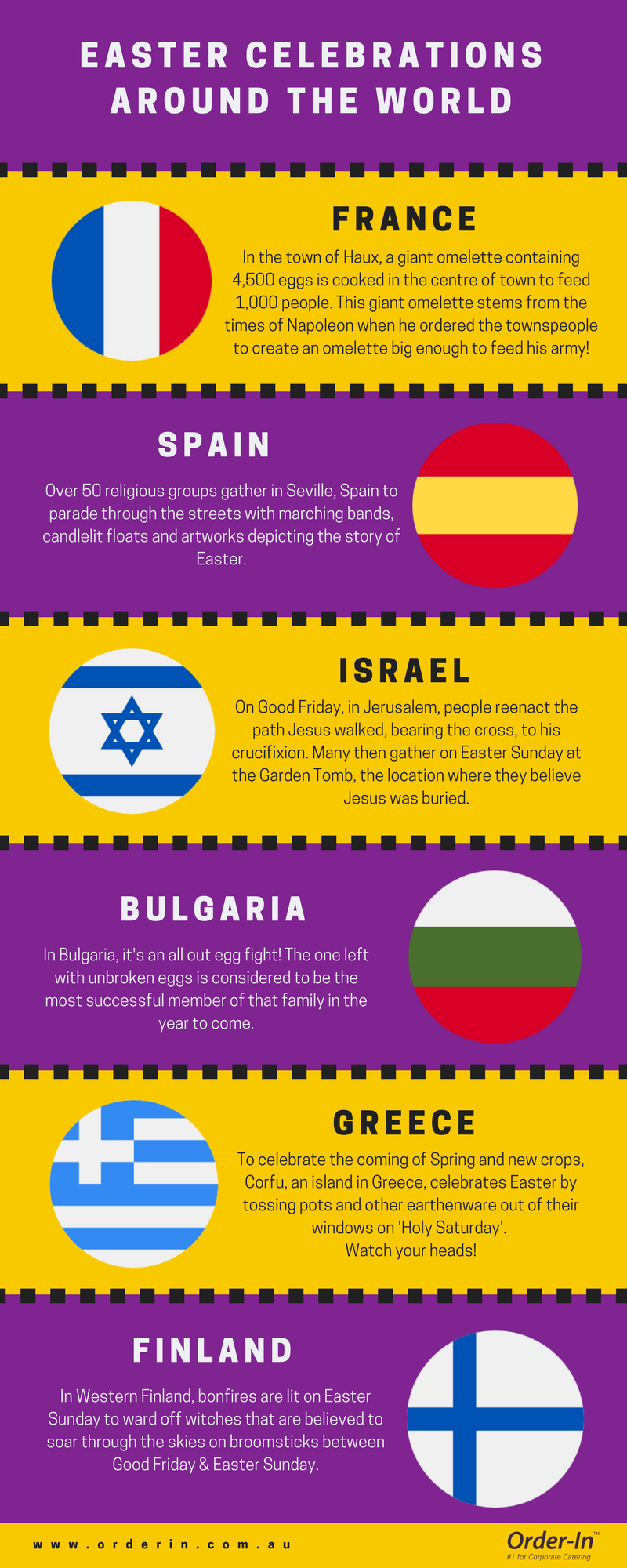 Easter celebrations around the world infographic