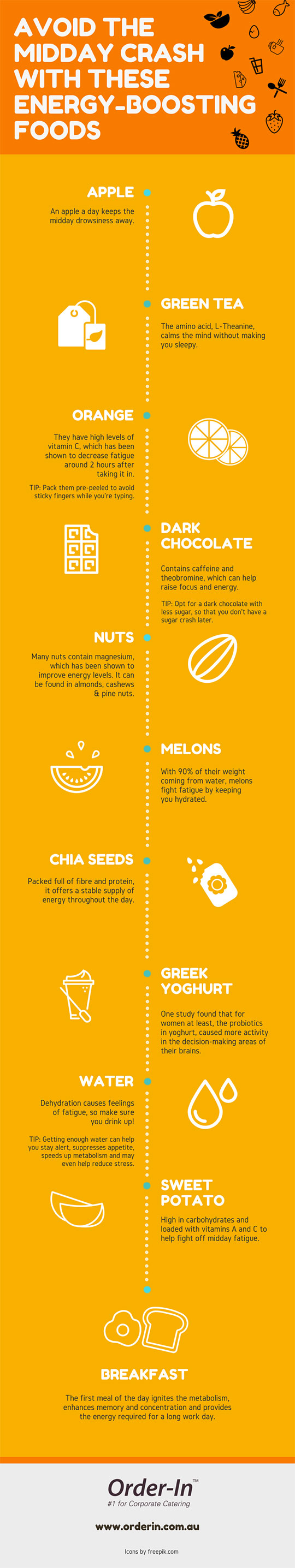 Avoid the midday crash with these energy-boosting foods infographic