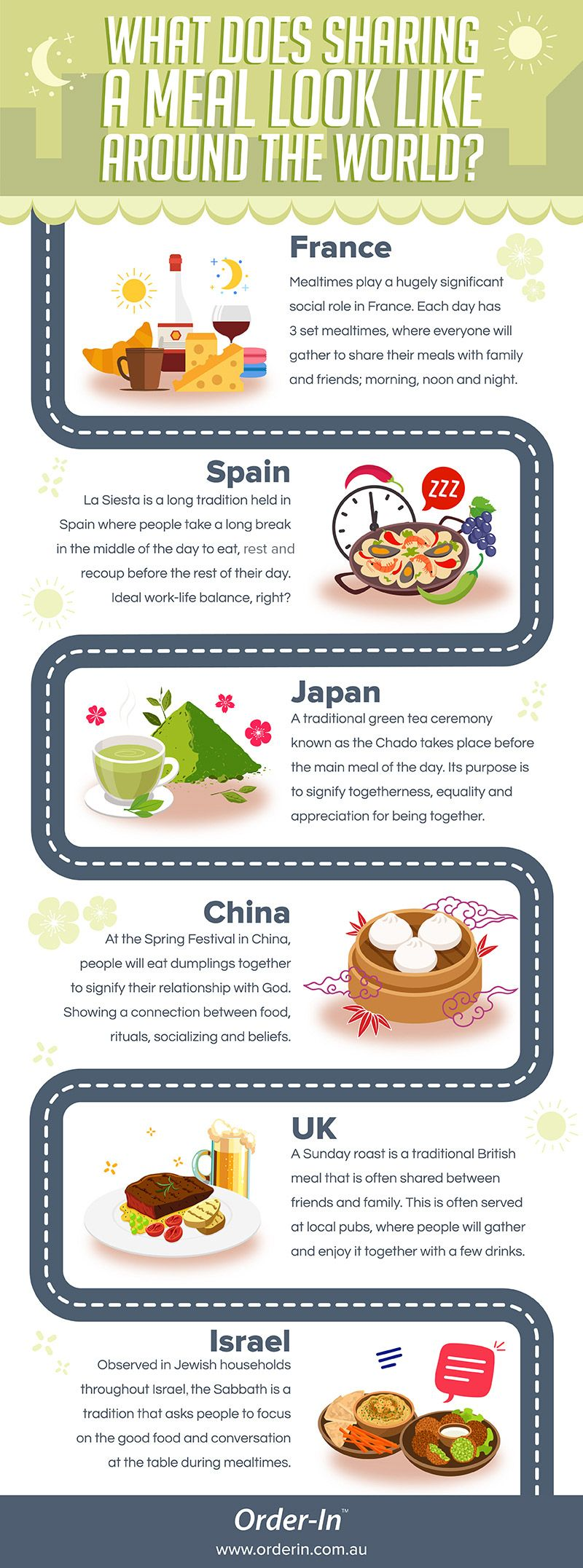 sharing a meal around the world infographic