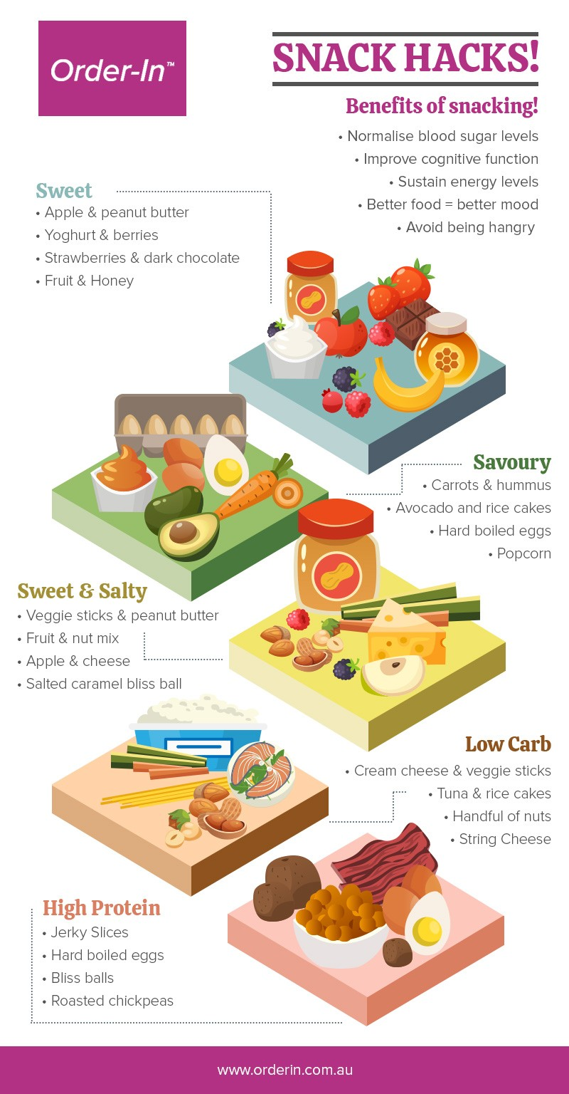 office snack ideas infographic