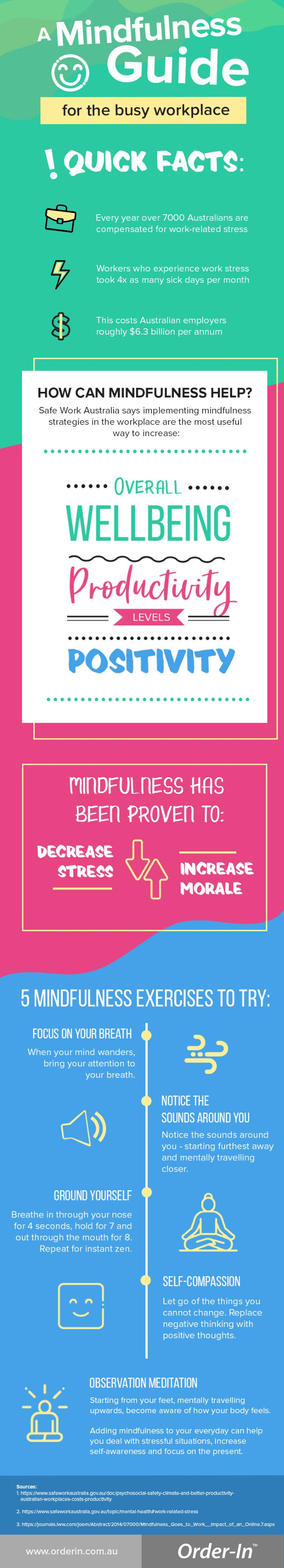 An infographic guide to mindfulness in the workplace