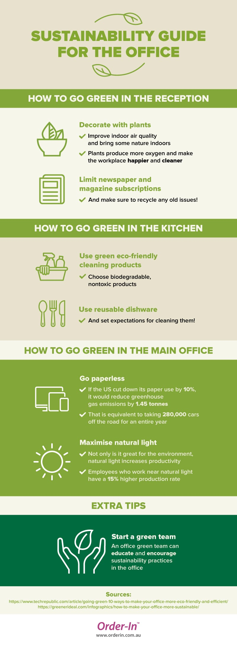 Sustainability tips and guide for the office infographic